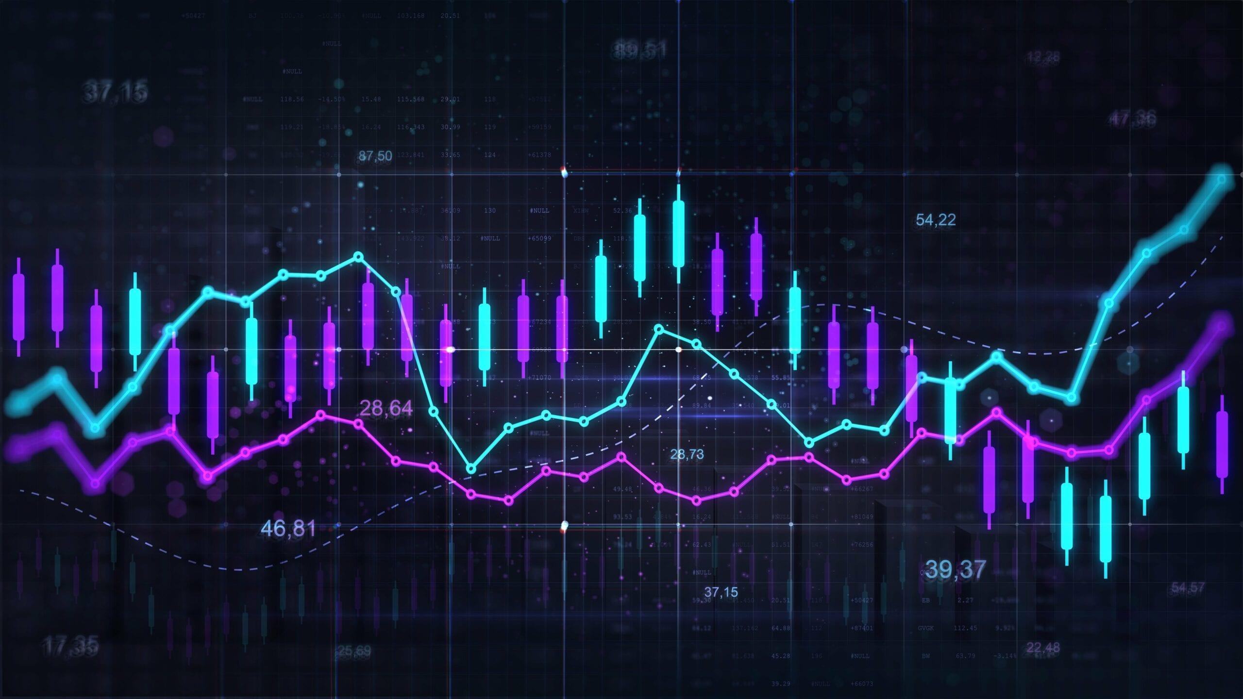 OHLC Price Chart